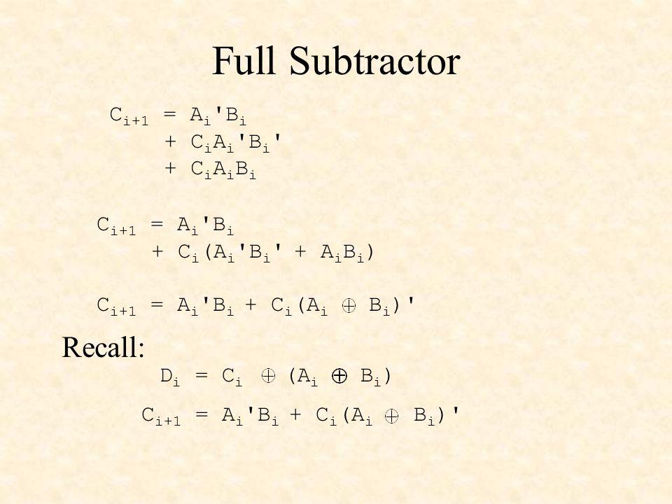 Full Subtractor Recall: Ci+1 = Ai Bi + CiAi Bi + CiAiBi Ci+1 = Ai Bi