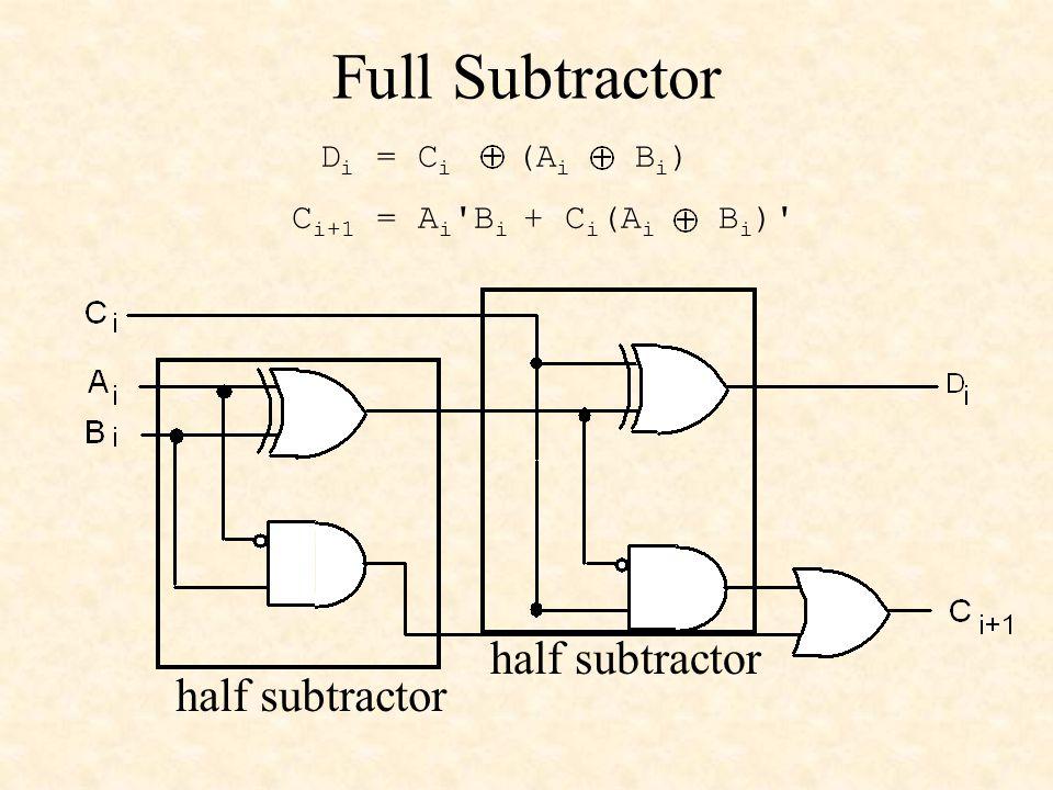 Full Subtractor half subtractor Di = Ci (Ai Bi)