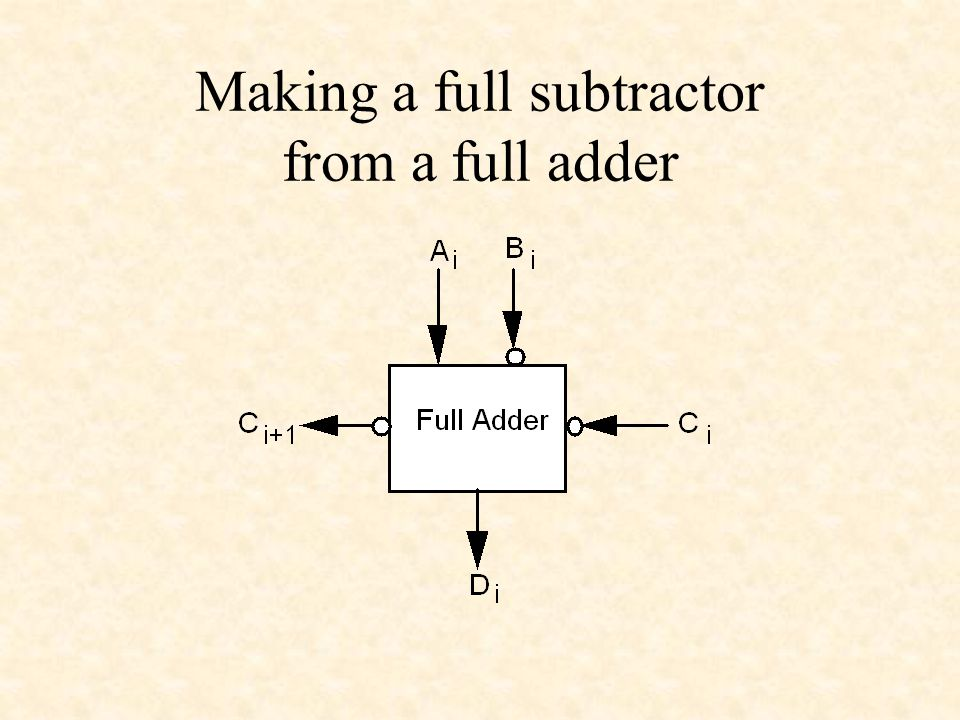Making a full subtractor from a full adder