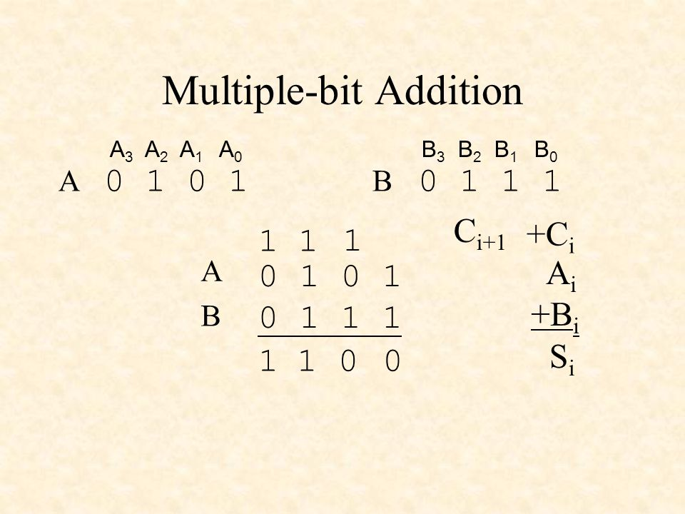 Multiple-bit Addition