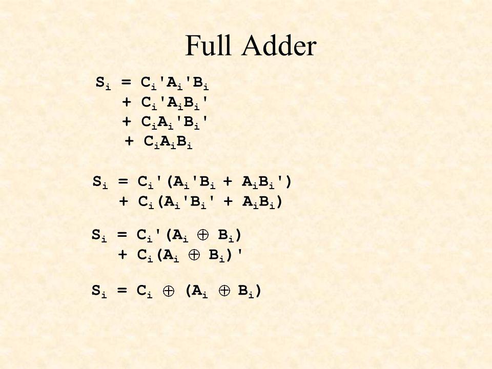 Full Adder Si = Ci Ai Bi + Ci AiBi + CiAi Bi + CiAiBi