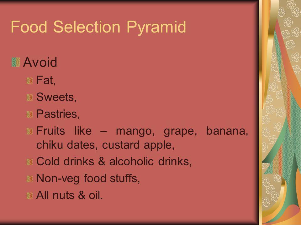 Food Selection Pyramid