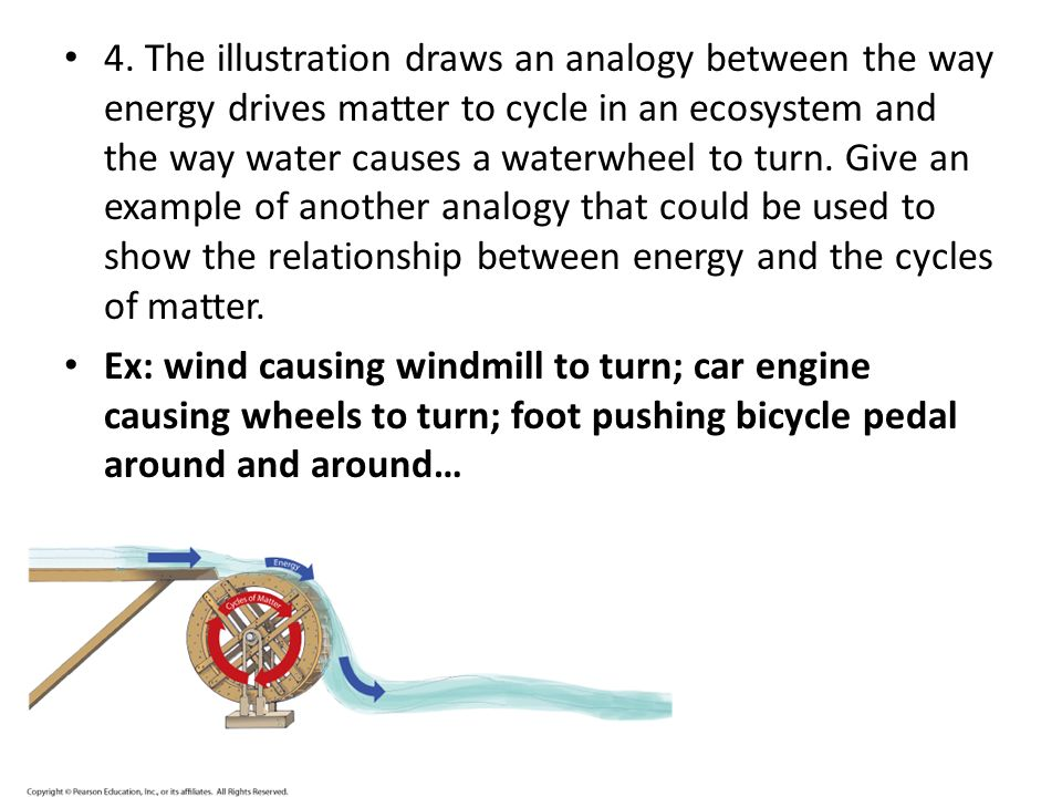 4. The illustration draws an analogy between the way energy drives matter to cycle in an ecosystem and the way water causes a waterwheel to turn. Give an example of another analogy that could be used to show the relationship between energy and the cycles of matter.