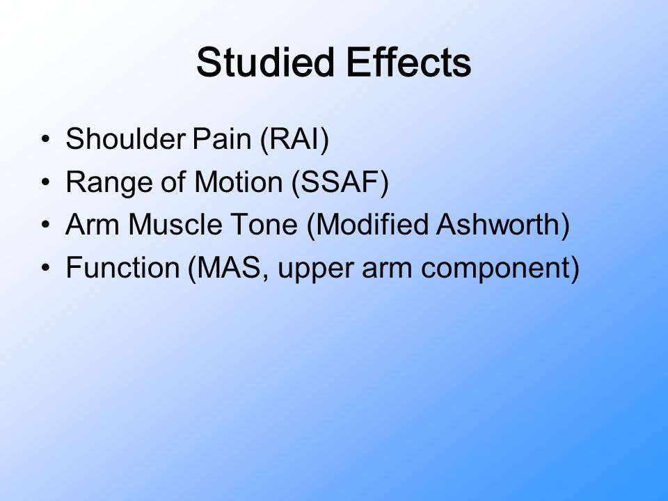 Studied Effects Shoulder Pain (RAI) Range of Motion (SSAF)