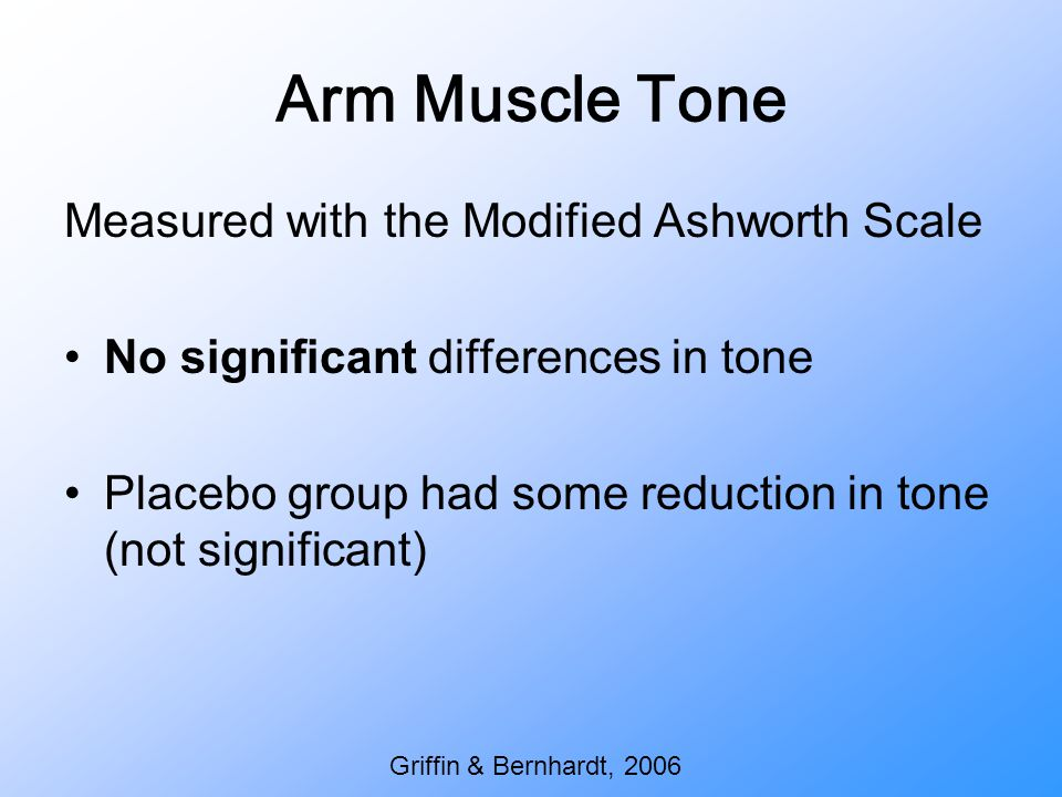 Arm Muscle Tone Measured with the Modified Ashworth Scale