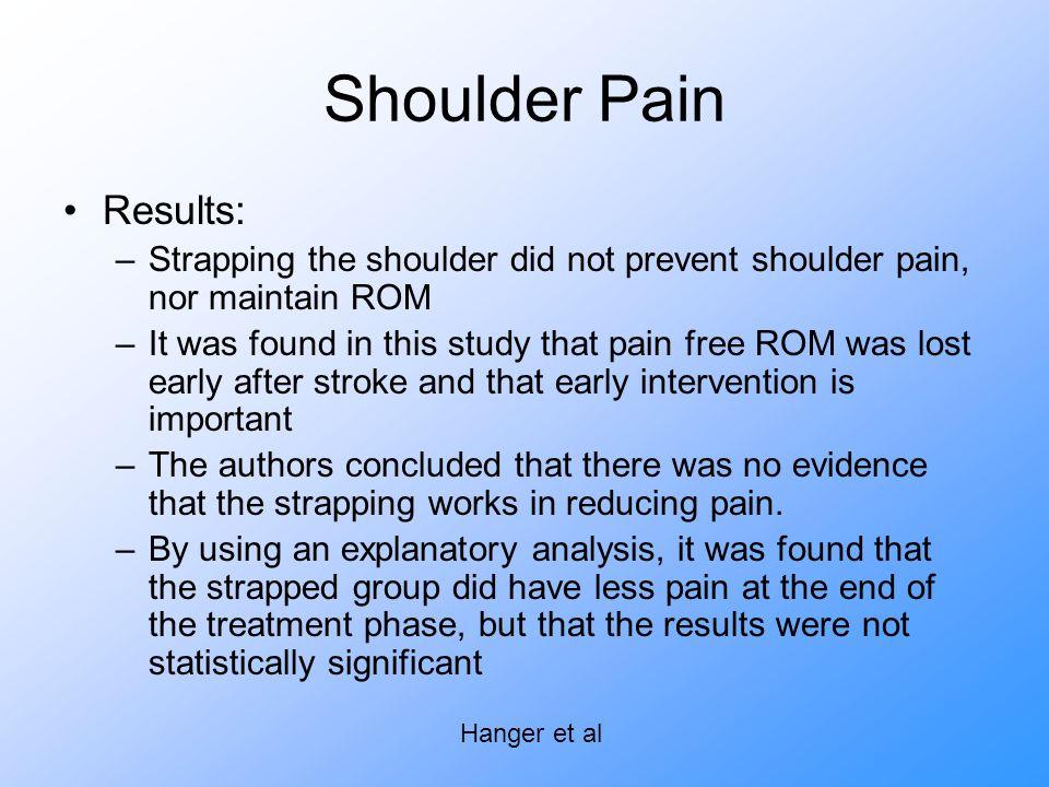 Shoulder Pain Results: