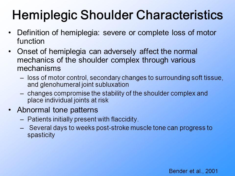 Hemiplegic Shoulder Characteristics
