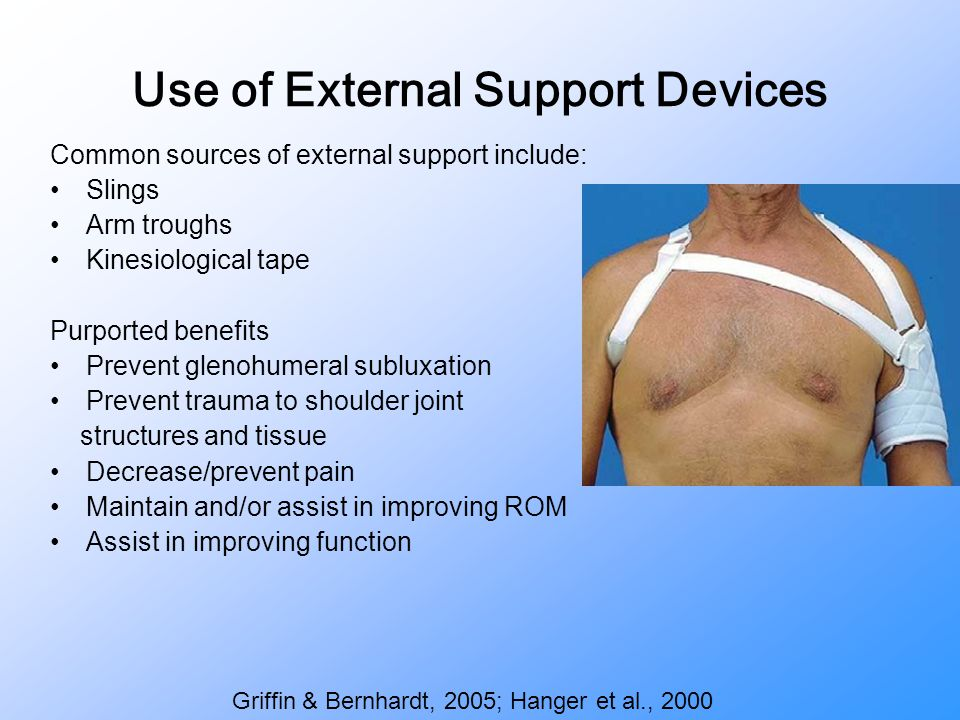 Use of External Support Devices