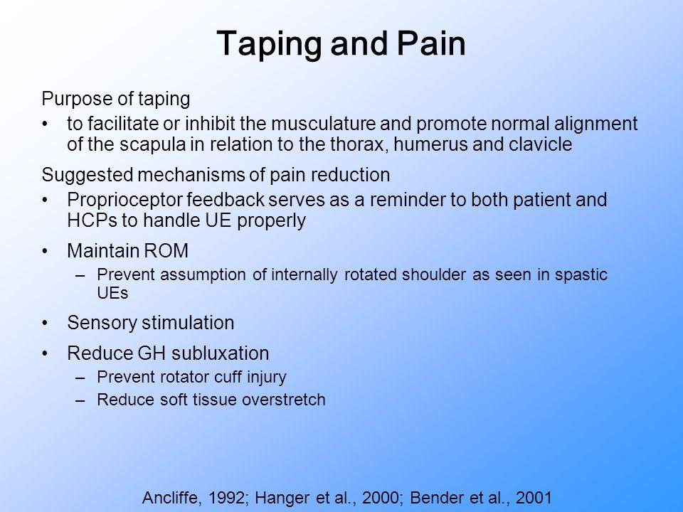 Ancliffe, 1992; Hanger et al., 2000; Bender et al., 2001