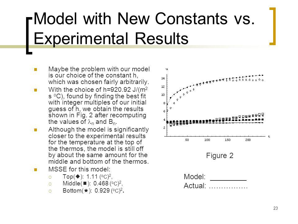 Model with New Constants vs. Experimental Results