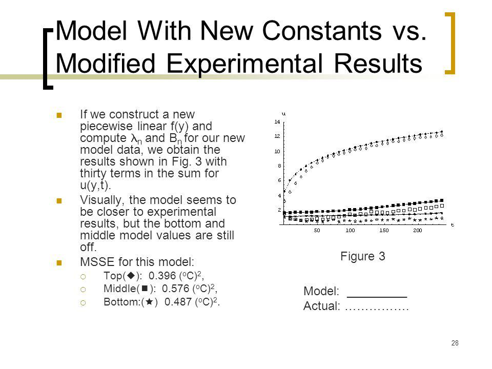 Model With New Constants vs. Modified Experimental Results