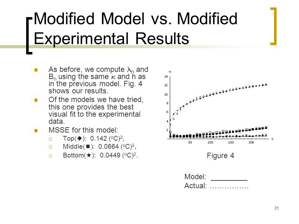 Modified Model vs. Modified Experimental Results