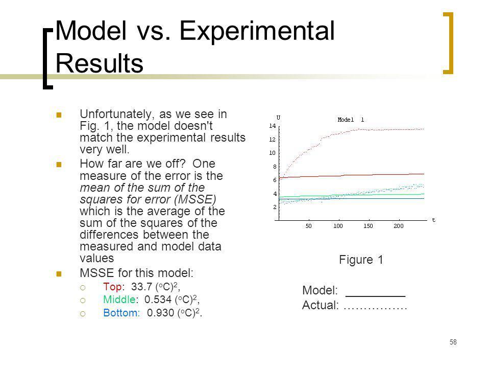 Model vs. Experimental Results