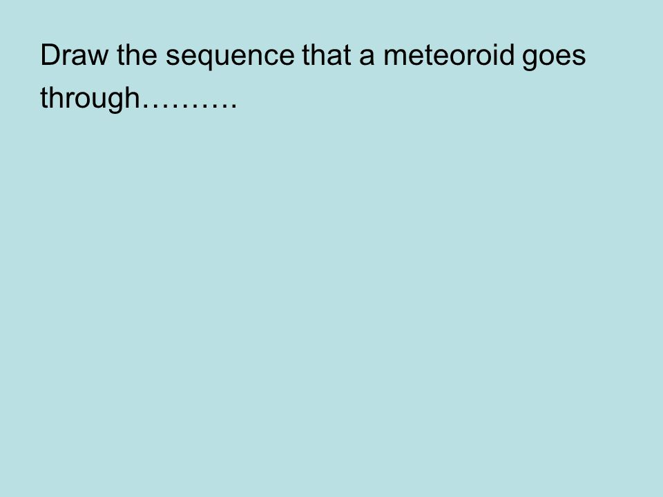 Draw the sequence that a meteoroid goes