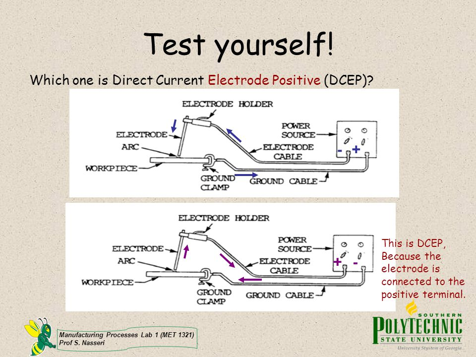 Test yourself! Which one is Direct Current Electrode Positive (DCEP) - + This is DCEP,