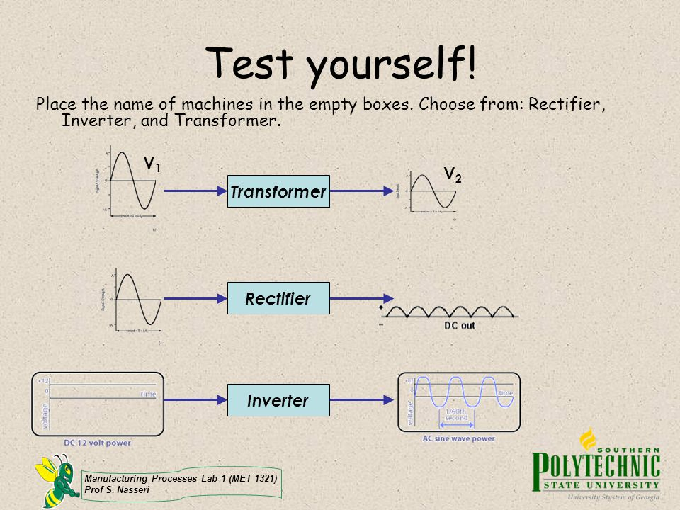 Test yourself! Place the name of machines in the empty boxes. Choose from: Rectifier, Inverter, and Transformer.