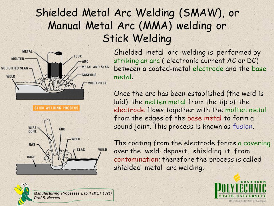 Shielded Metal Arc Welding (SMAW), or Manual Metal Arc (MMA) welding or Stick Welding