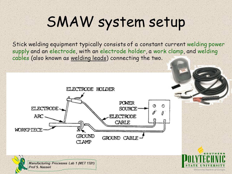 SMAW system setup