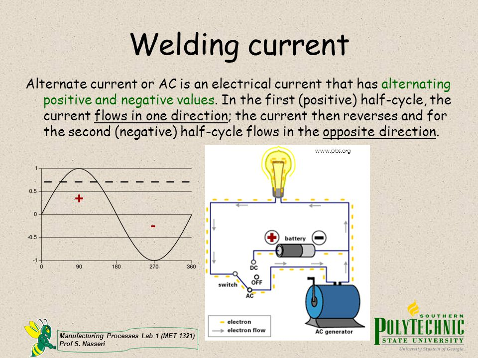 Welding current
