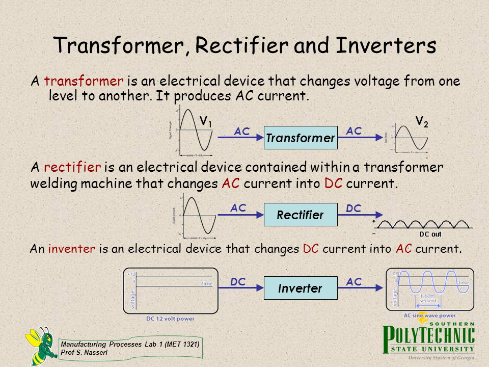 Transformer, Rectifier and Inverters
