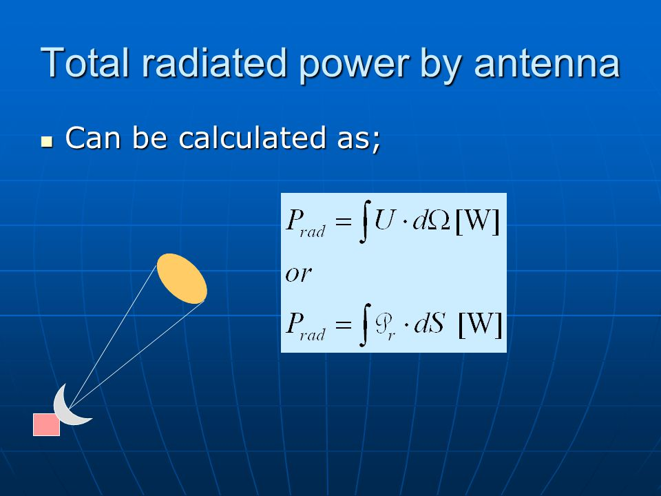 Total radiated power by antenna
