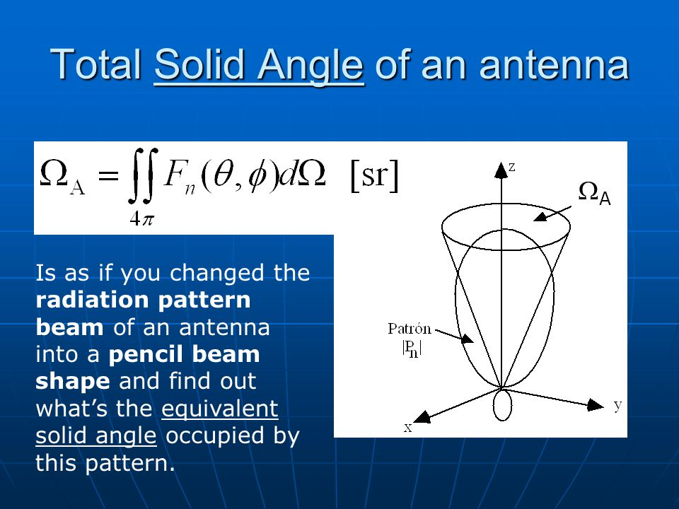 Total Solid Angle of an antenna