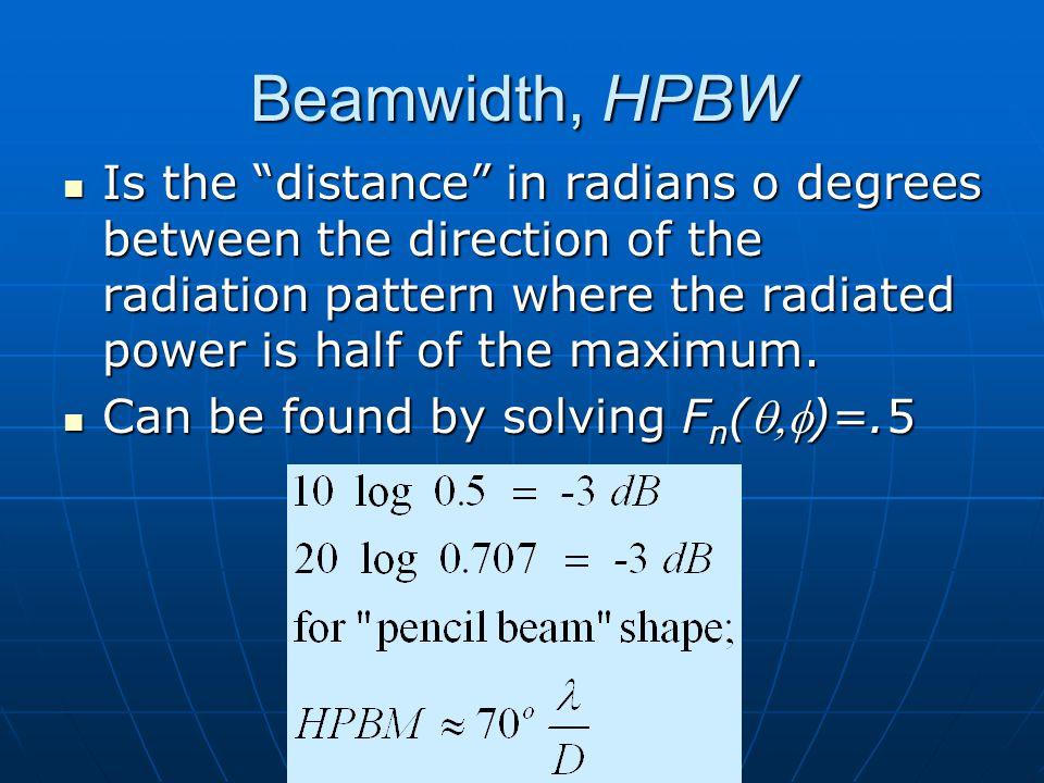 Dr. S. X-Pol Beamwidth, HPBW.