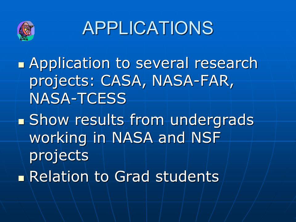 Dr. S. X-Pol APPLICATIONS. Application to several research projects: CASA, NASA-FAR, NASA-TCESS.