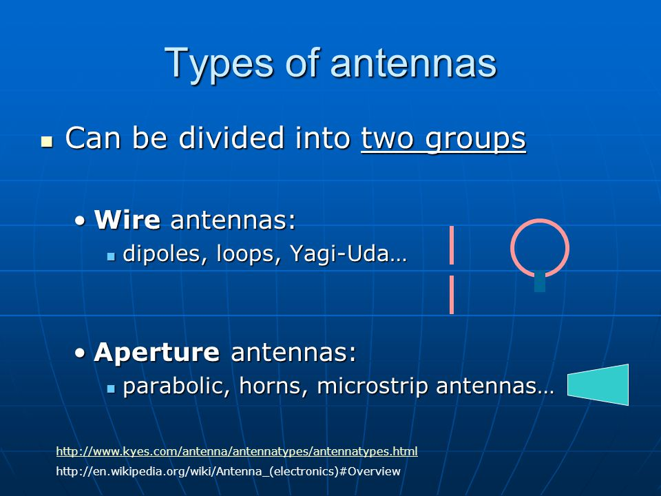 Types of antennas Can be divided into two groups Wire antennas:
