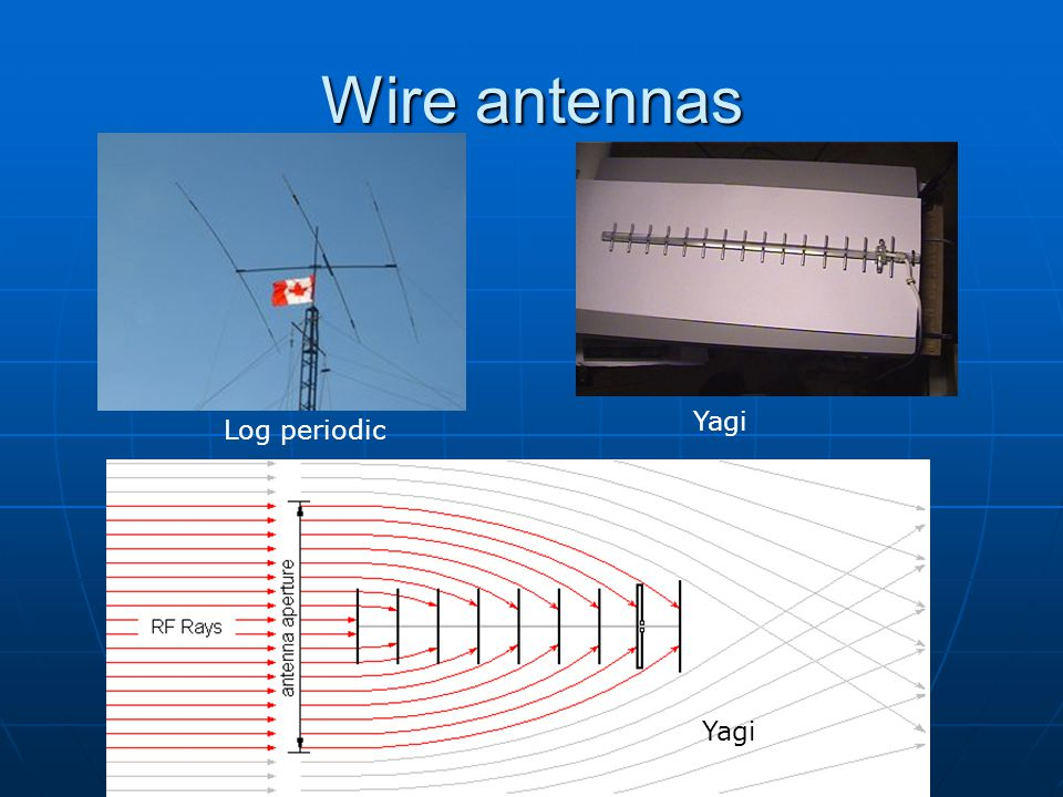 Dr. S. X-Pol Wire antennas Yagi Log periodic Yagi Intro to Antennas