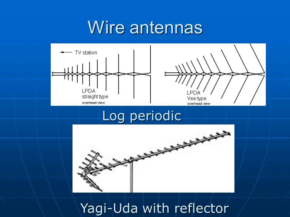Wire antennas Log periodic Yagi-Uda with reflector Dr. S. X-Pol
