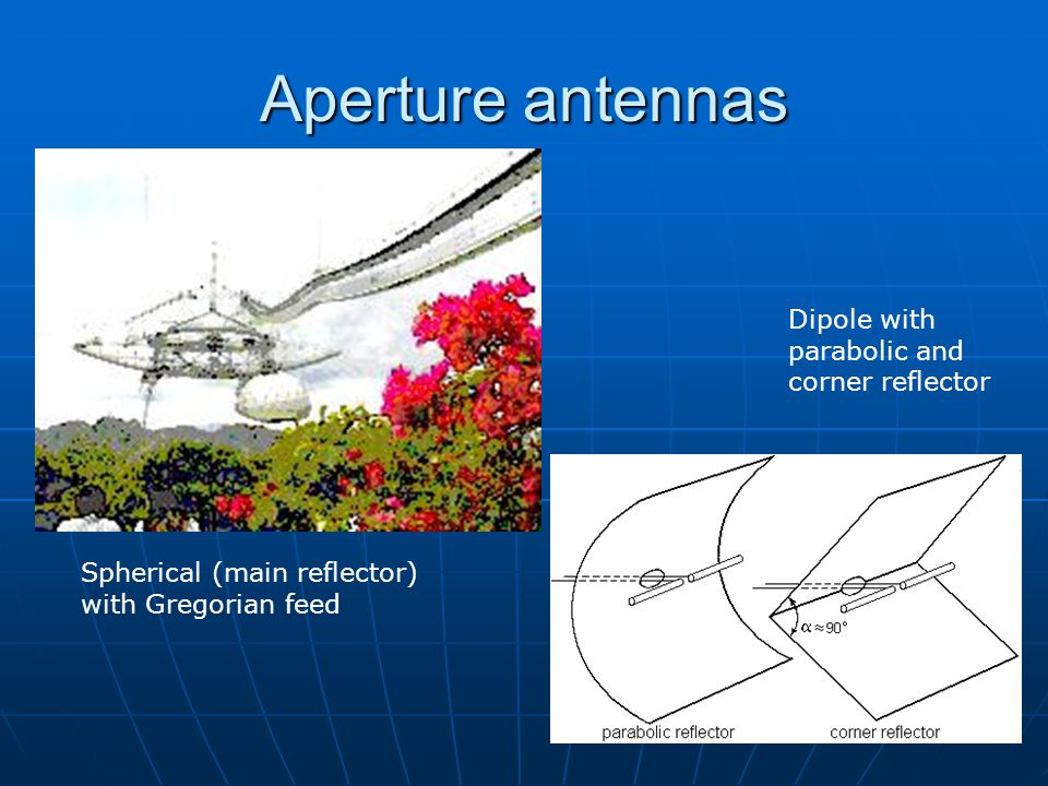 Aperture antennas Dipole with parabolic and corner reflector