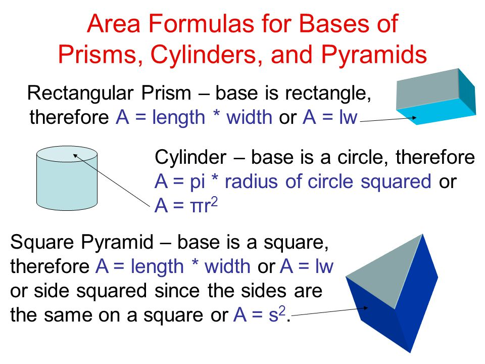 Area Formulas for Bases of Prisms, Cylinders, and Pyramids