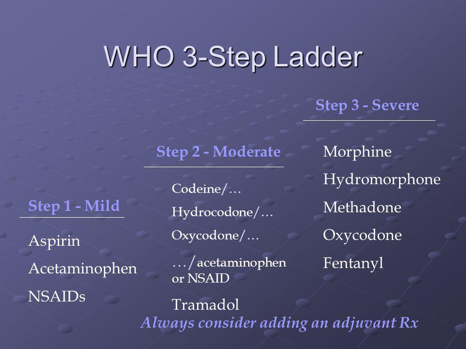 WHO 3-Step Ladder Step 3 - Severe Step 2 - Moderate Morphine