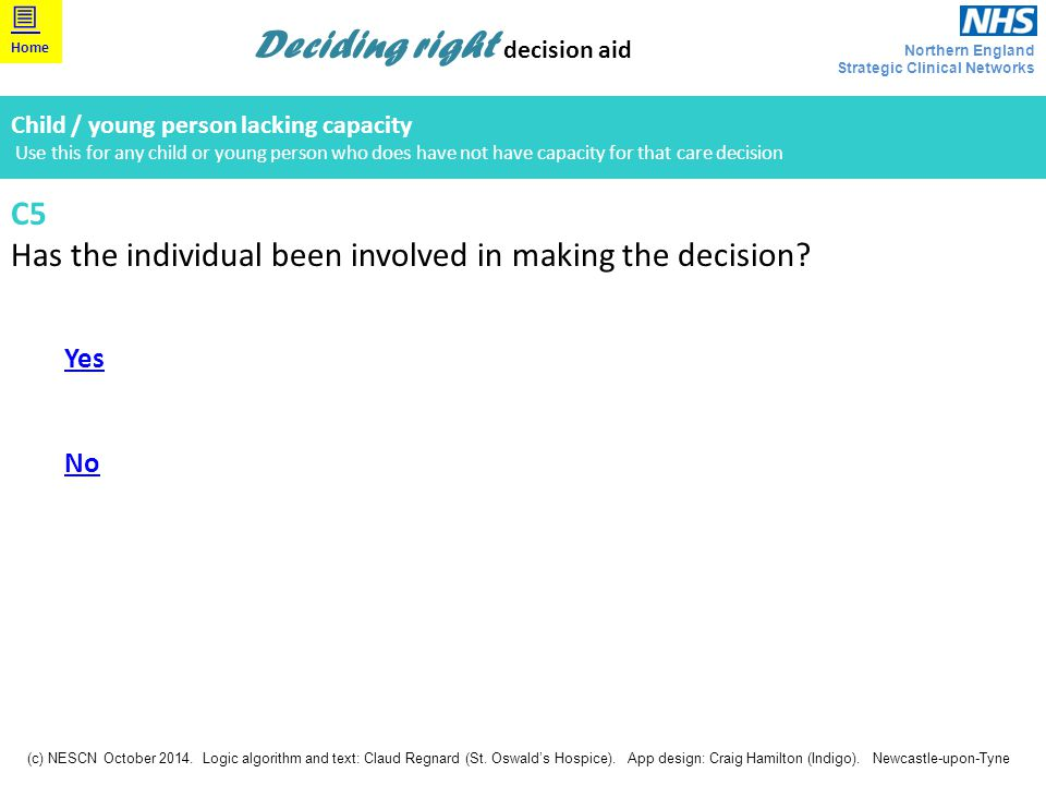 Has the individual been involved in making the decision
