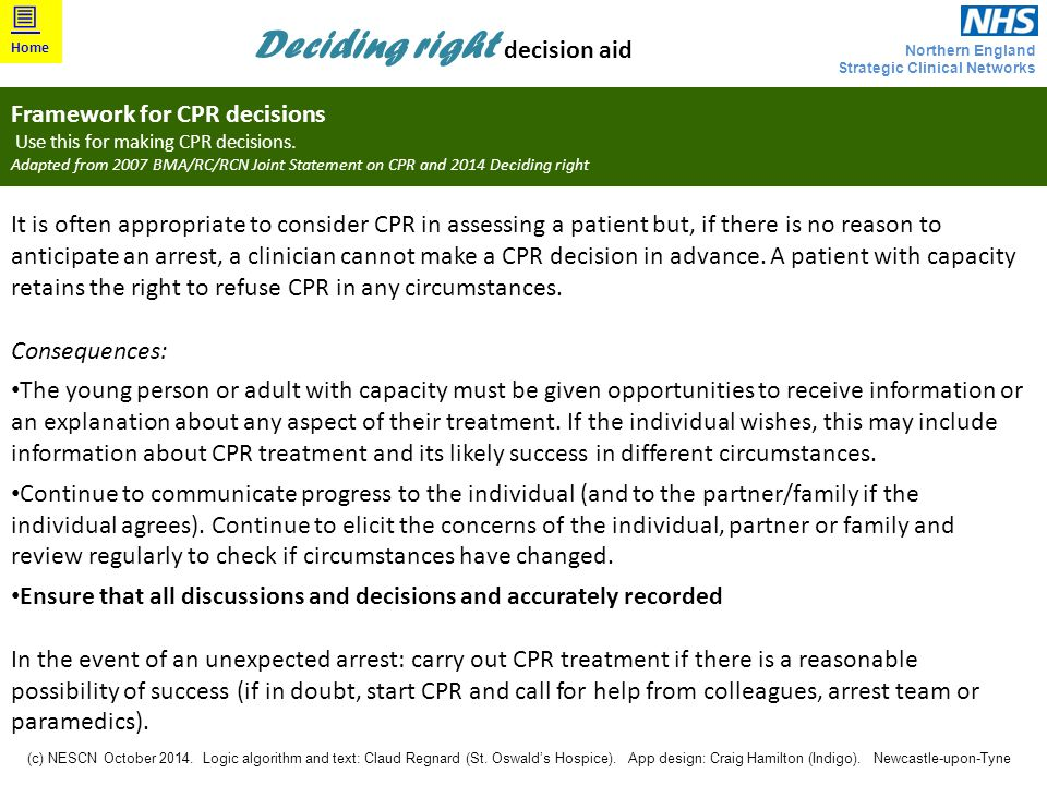 Framework for CPR decisions. Use this for making CPR decisions