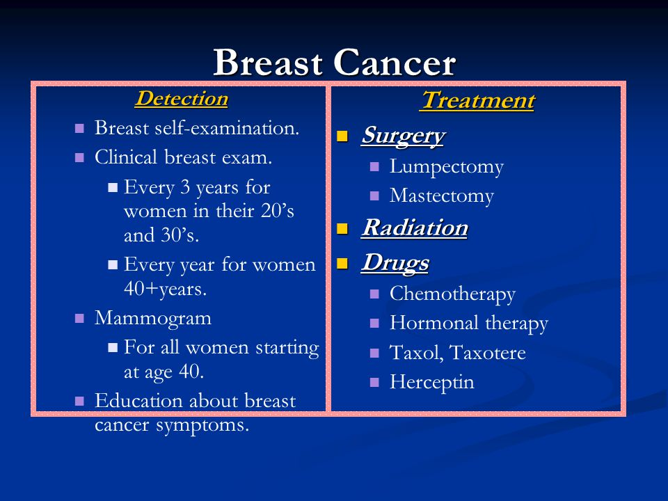 Breast Cancer Treatment Surgery Radiation Drugs Detection