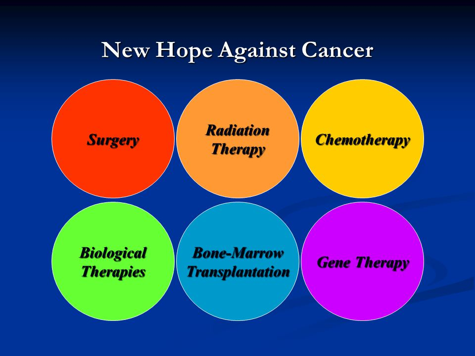 New Hope Against Cancer