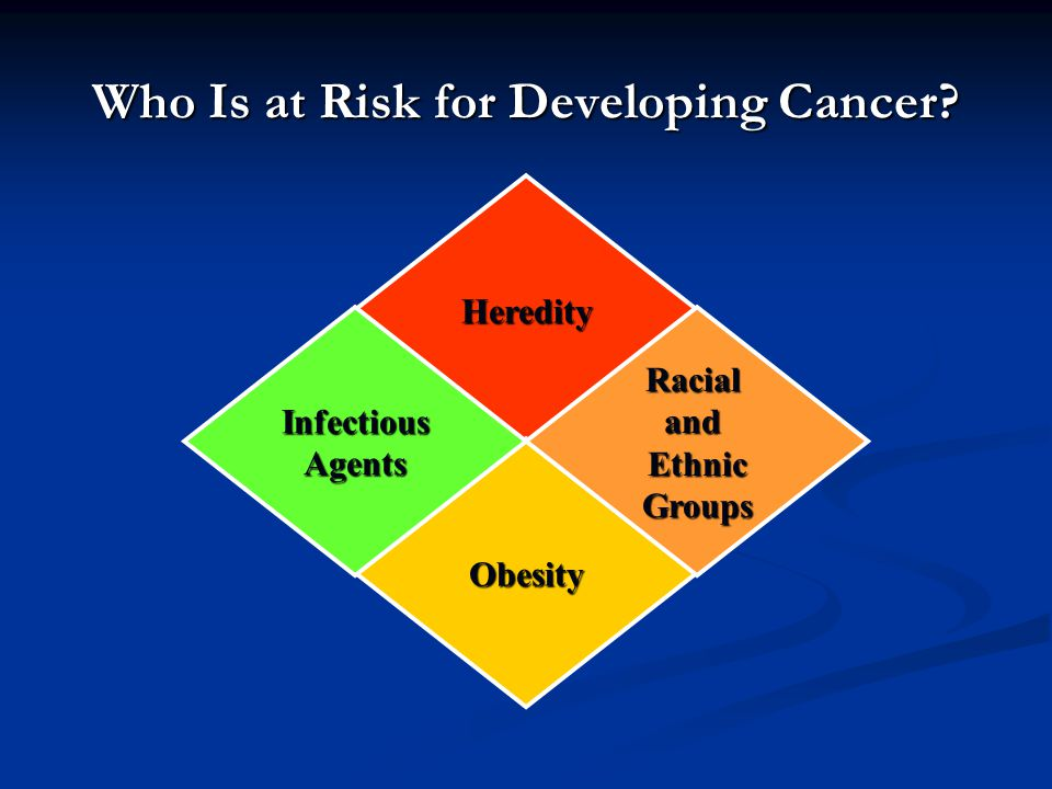 Who Is at Risk for Developing Cancer