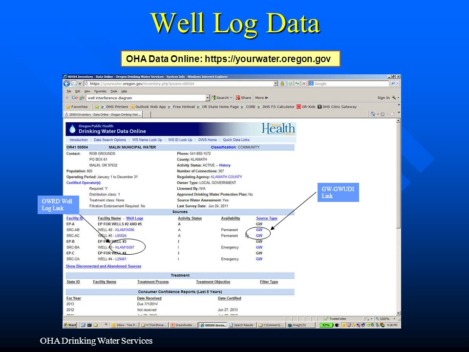 Well Log Data OHA Data Online: https://yourwater.oregon.gov