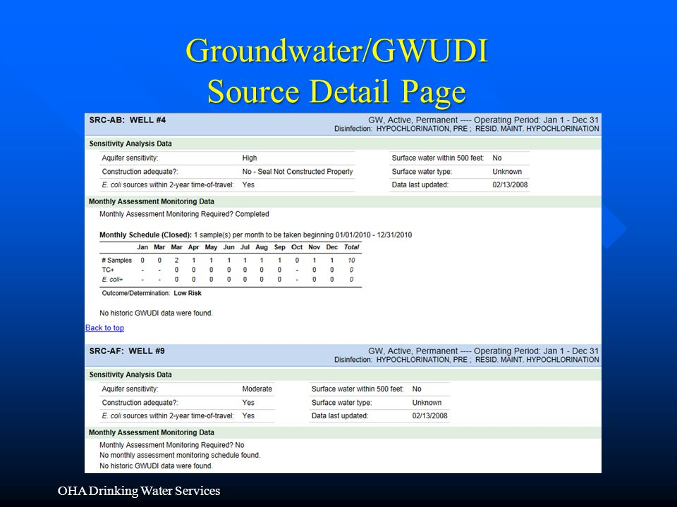 Groundwater/GWUDI Source Detail Page OHA Drinking Water Services