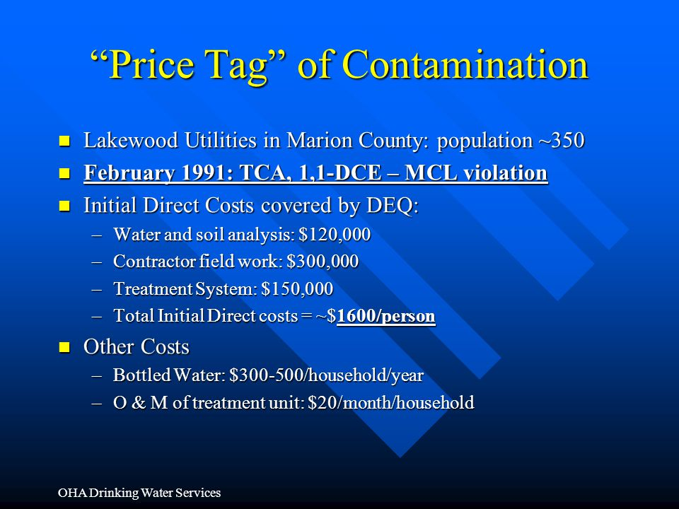 Price Tag of Contamination