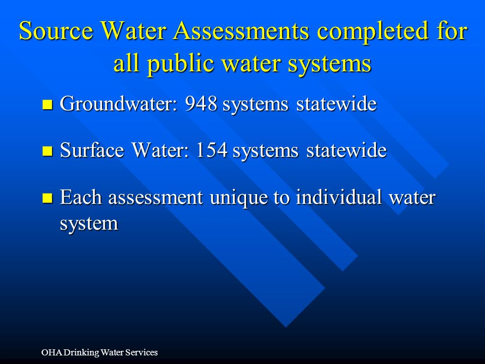 Source Water Assessments completed for all public water systems