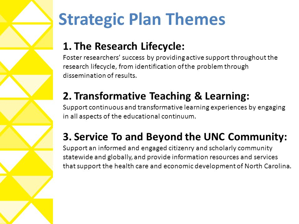 Strategic Plan Themes The Research Lifecycle: