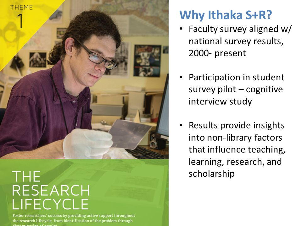 Why Ithaka S+R Faculty survey aligned w/ national survey results, 2000- present. Participation in student survey pilot – cognitive interview study.
