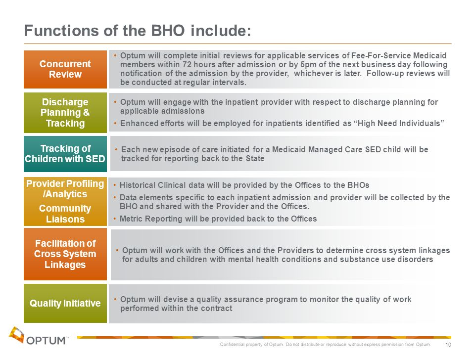 Functions of the BHO include: