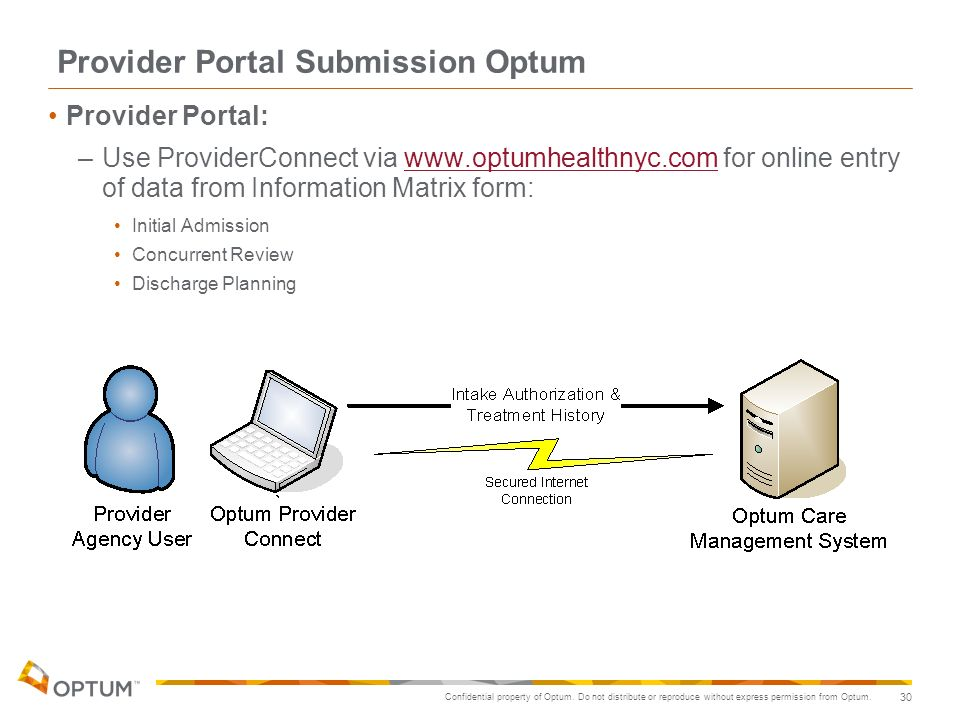 Provider Portal Submission Optum