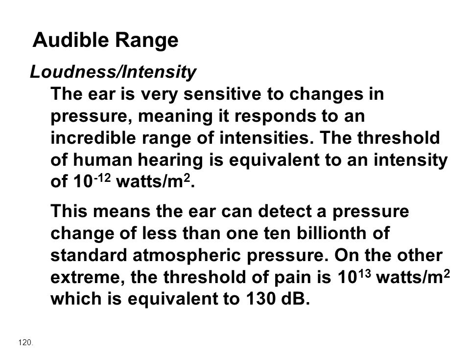 Audible Range Loudness/Intensity