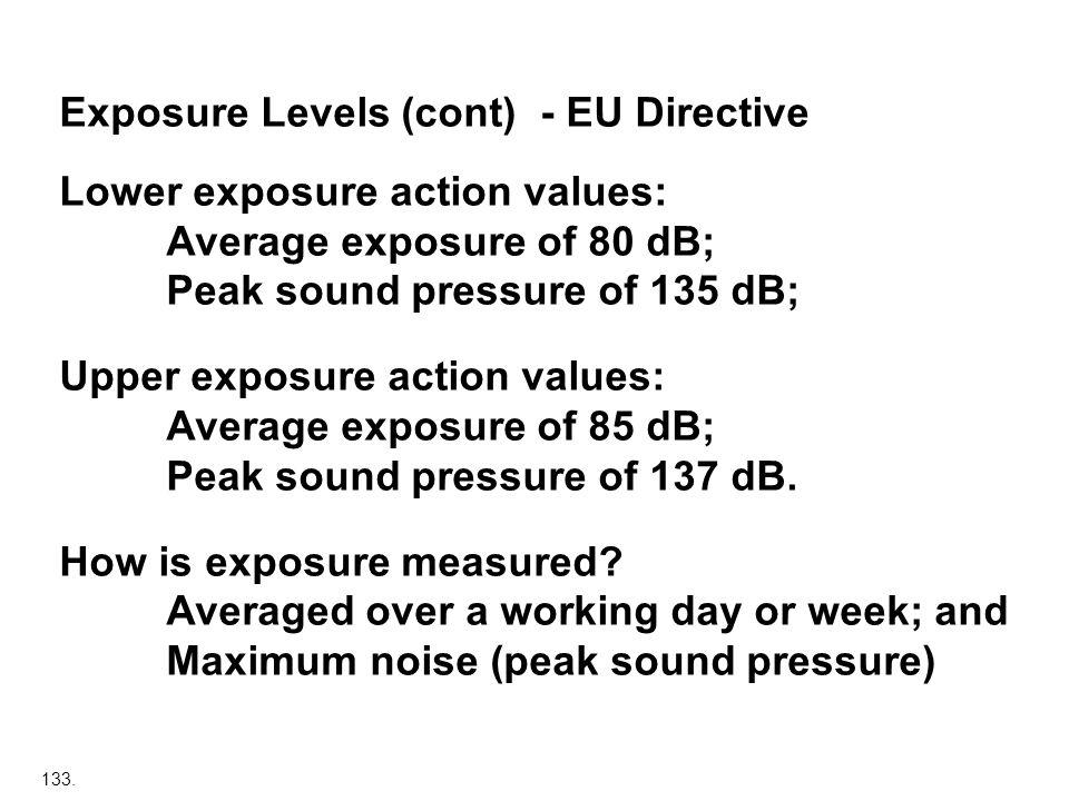 Exposure Levels (cont) - EU Directive