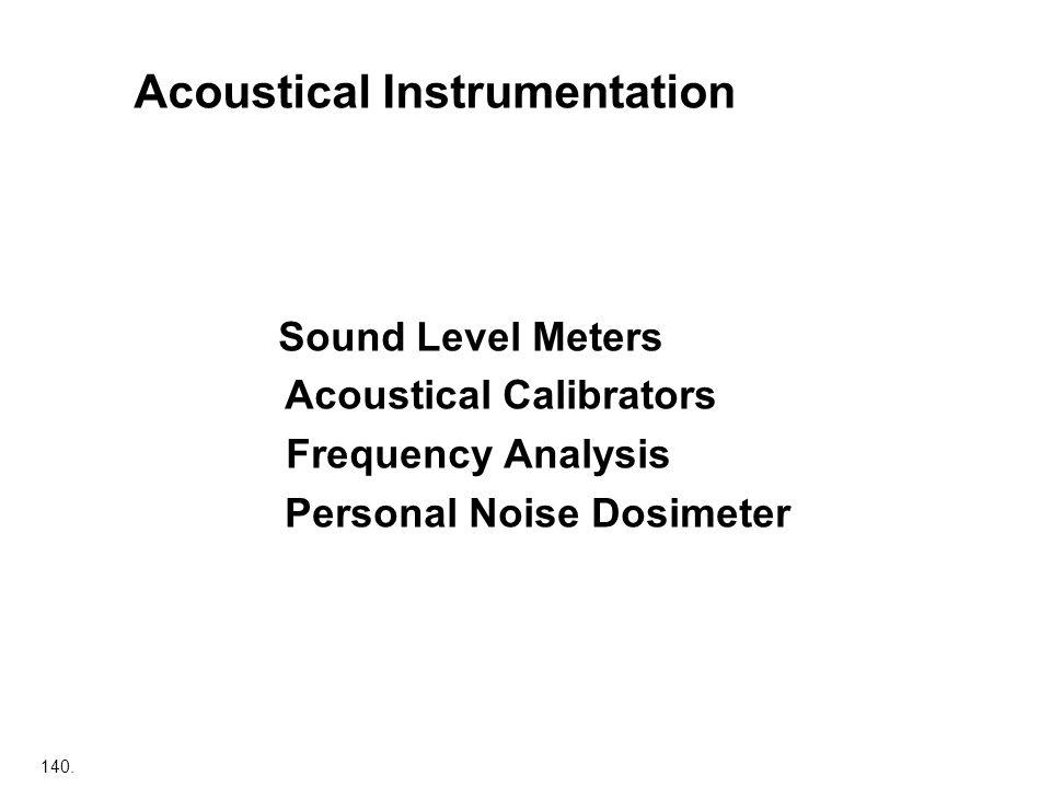 Acoustical Instrumentation